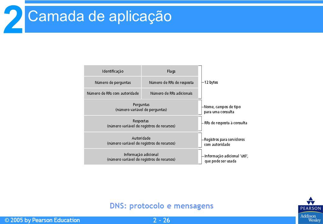 2 © 2005 by Pearson Education 2 - 26 DNS: protocolo e mensagens Camada de aplicação