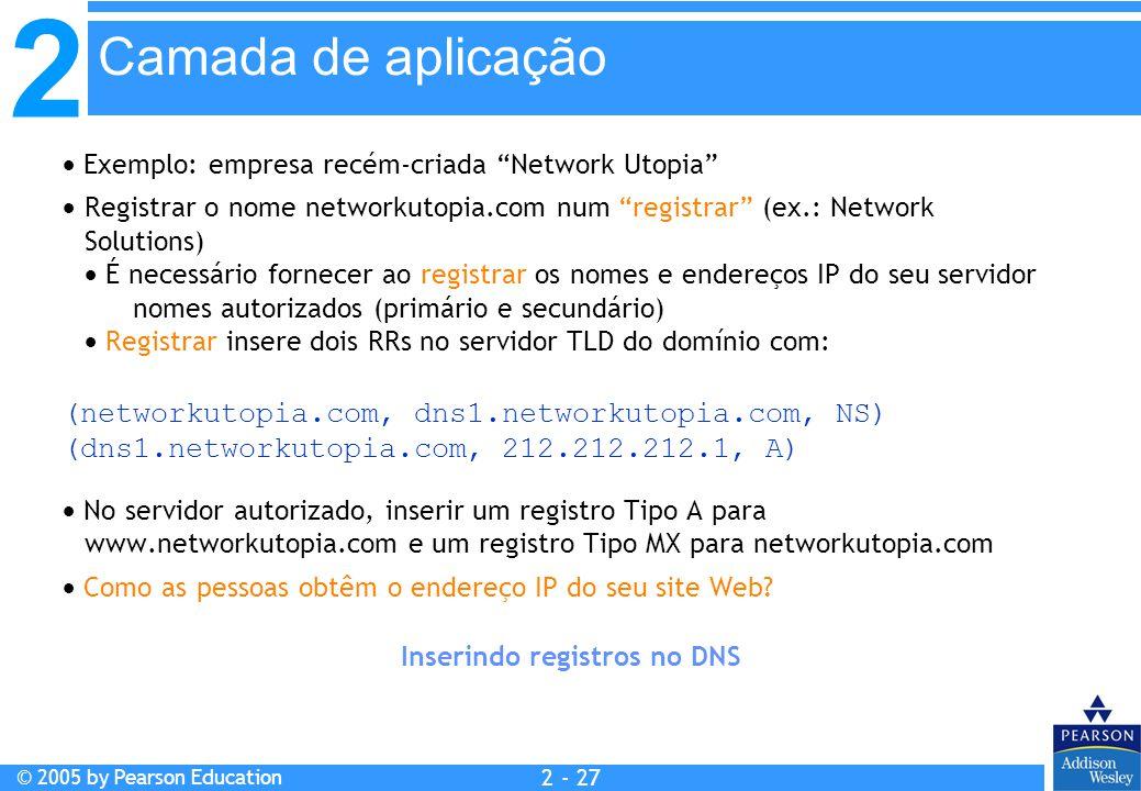 "2 © 2005 by Pearson Education 2 - 27 Inserindo registros no DNS  Exemplo: empresa recém-criada ""Network Utopia""  Registrar o nome networkutopia.com"