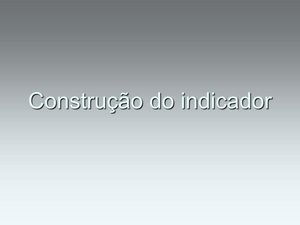 Construção do indicador