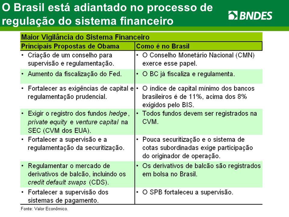 O Brasil está adiantado no processo de regulação do sistema financeiro