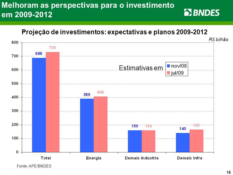 16 Melhoram as perspectivas para o investimento em 2009-2012 Fonte: APE/BNDES R$ bilhão Projeção de investimentos: expectativas e planos 2009-2012 Estimativas em