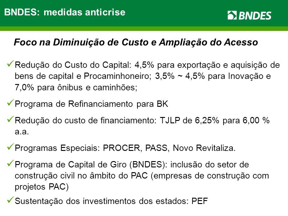 Redução do Custo do Capital: 4,5% para exportação e aquisição de bens de capital e Procaminhoneiro; 3,5% ~ 4,5% para Inovação e 7,0% para ônibus e caminhões; Programa de Refinanciamento para BK Redução do custo de financiamento: TJLP de 6,25% para 6,00 % a.a.