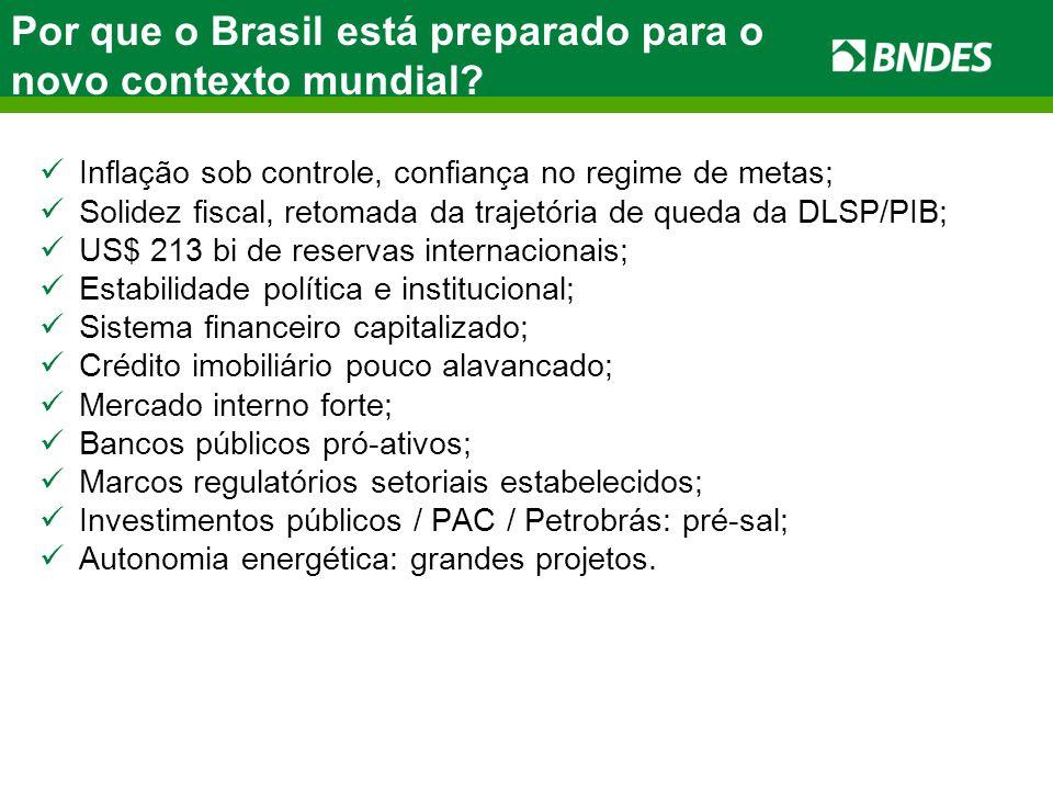 Por que o Brasil está preparado para o novo contexto mundial? Inflação sob controle, confiança no regime de metas; Solidez fiscal, retomada da trajetó