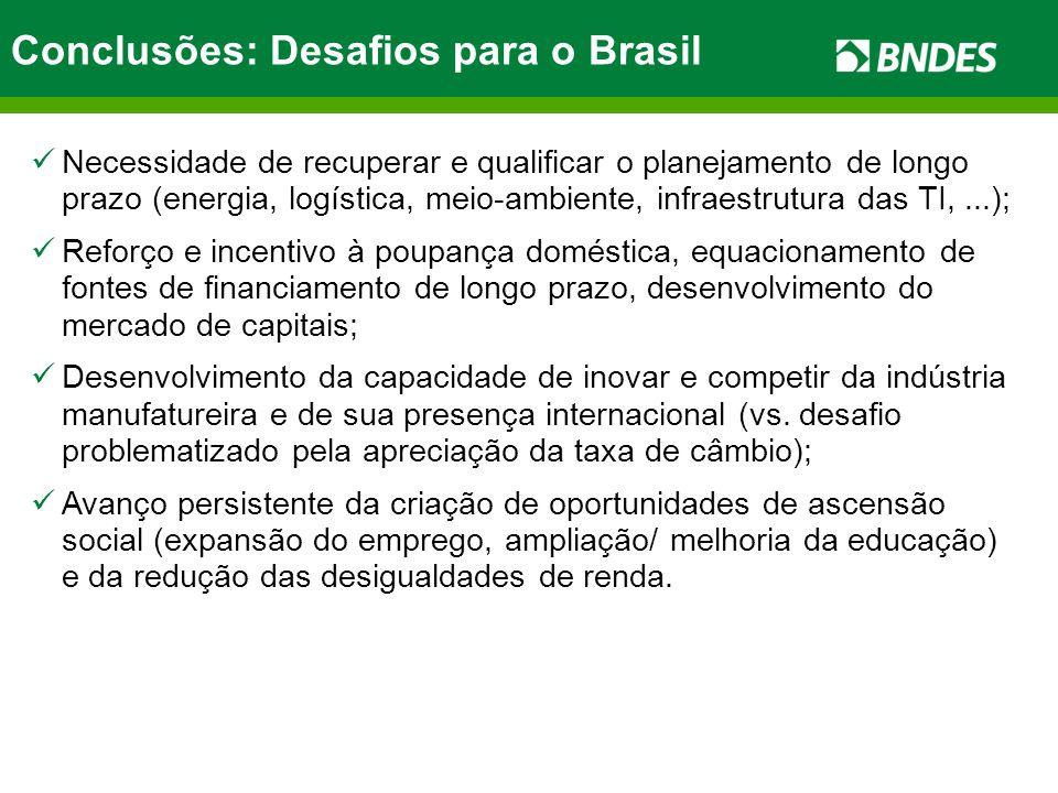 Conclusões: Desafios para o Brasil Necessidade de recuperar e qualificar o planejamento de longo prazo (energia, logística, meio-ambiente, infraestrutura das TI,...); Reforço e incentivo à poupança doméstica, equacionamento de fontes de financiamento de longo prazo, desenvolvimento do mercado de capitais; Desenvolvimento da capacidade de inovar e competir da indústria manufatureira e de sua presença internacional (vs.