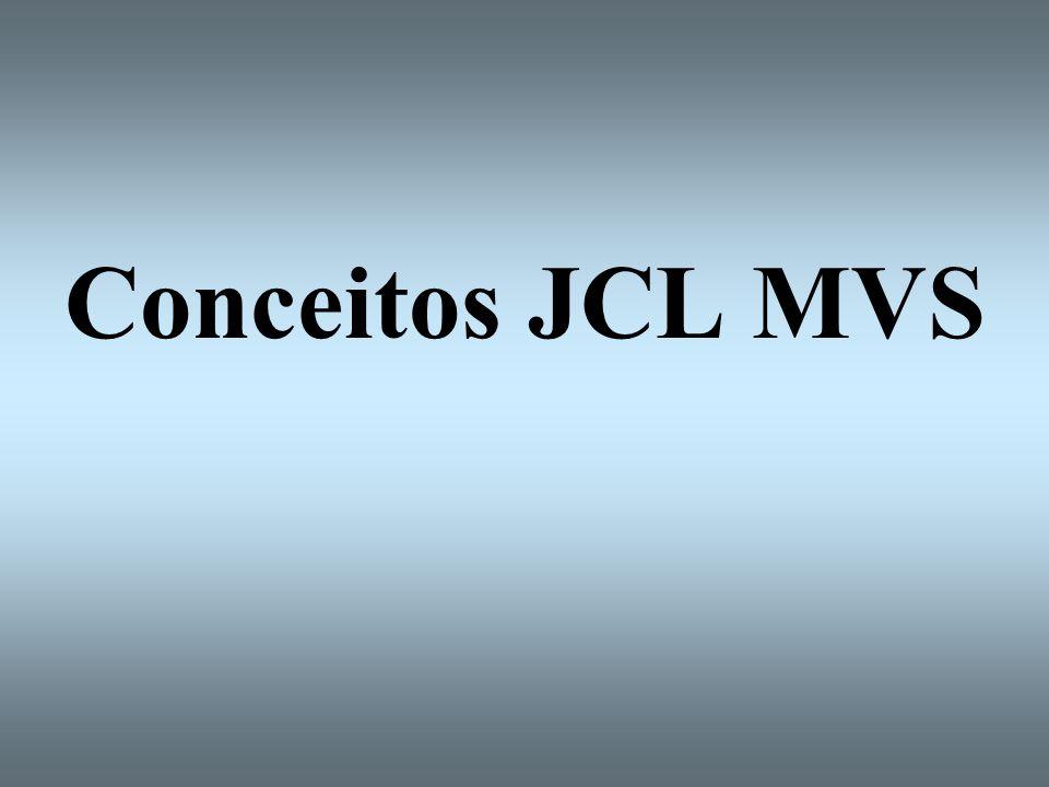 1 Sumário Pag.Ant. Alberto Romano Schiesari – www.profars.comwww.profars.com Conceitos JCL MVS