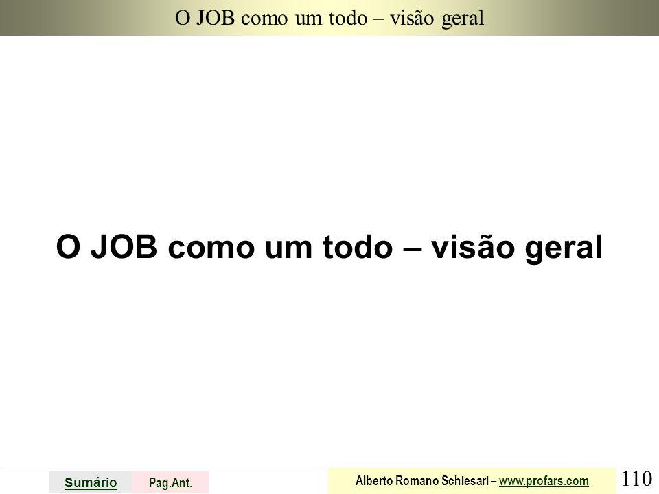 110 Sumário Pag.Ant. Alberto Romano Schiesari – www.profars.comwww.profars.com O JOB como um todo – visão geral