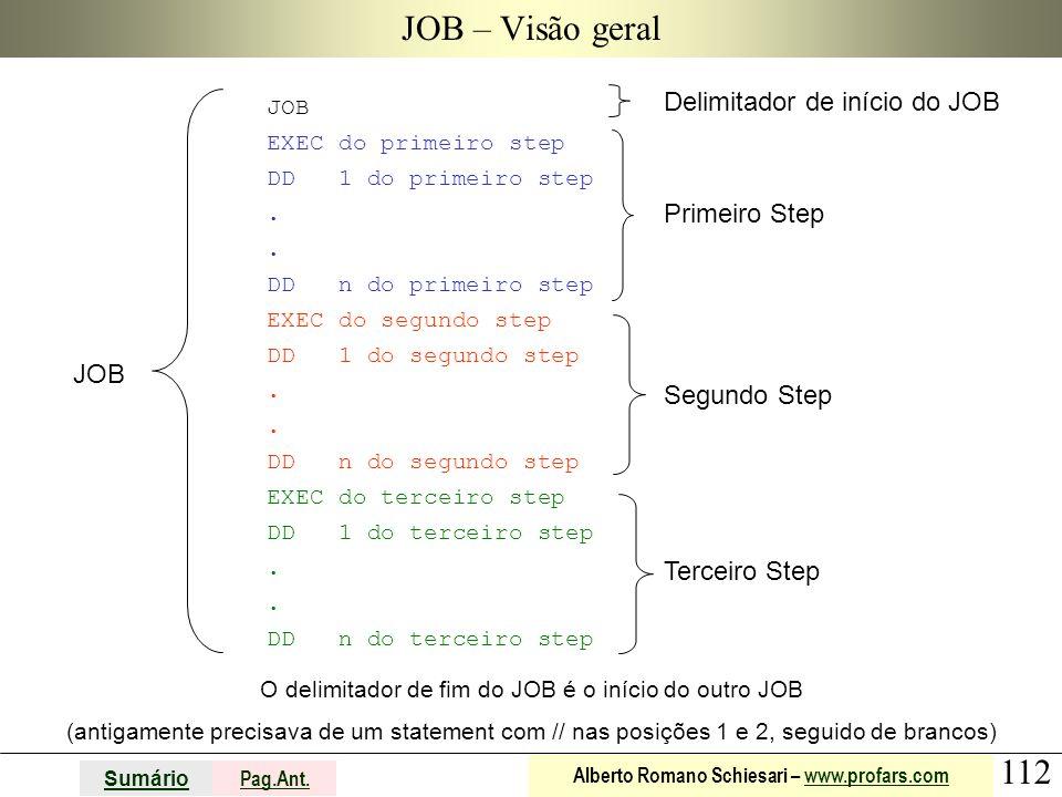 112 Sumário Pag.Ant. Alberto Romano Schiesari – www.profars.comwww.profars.com JOB – Visão geral JOB EXEC do primeiro step DD 1 do primeiro step.. DD
