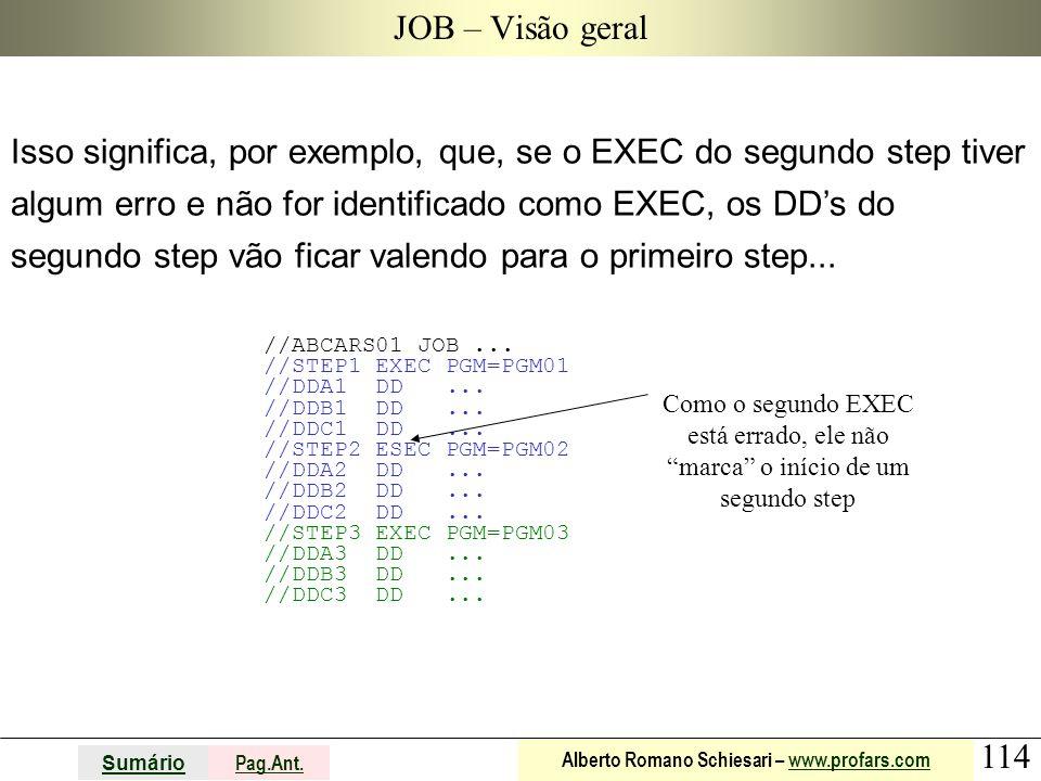 114 Sumário Pag.Ant. Alberto Romano Schiesari – www.profars.comwww.profars.com JOB – Visão geral //ABCARS01 JOB... //STEP1 EXEC PGM=PGM01 //DDA1 DD...