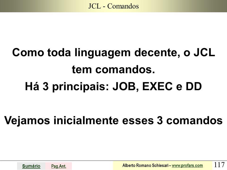 117 Sumário Pag.Ant. Alberto Romano Schiesari – www.profars.comwww.profars.com JCL - Comandos Como toda linguagem decente, o JCL tem comandos. Há 3 pr