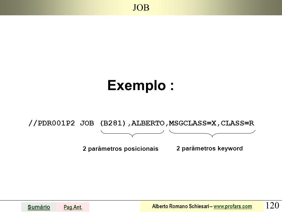 120 Sumário Pag.Ant. Alberto Romano Schiesari – www.profars.comwww.profars.com JOB Exemplo : //PDR001P2 JOB (B281),ALBERTO,MSGCLASS=X,CLASS=R 2 parâme