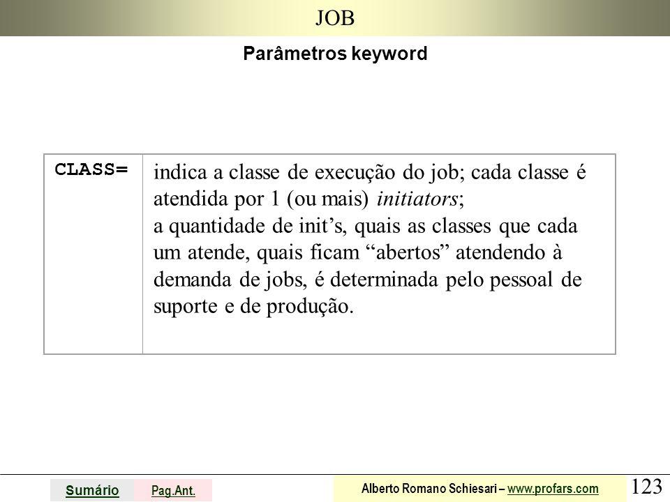 123 Sumário Pag.Ant. Alberto Romano Schiesari – www.profars.comwww.profars.com JOB Parâmetros keyword CLASS= indica a classe de execução do job; cada