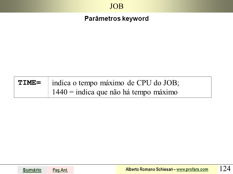 124 Sumário Pag.Ant. Alberto Romano Schiesari – www.profars.comwww.profars.com JOB Parâmetros keyword TIME= indica o tempo máximo de CPU do JOB; 1440