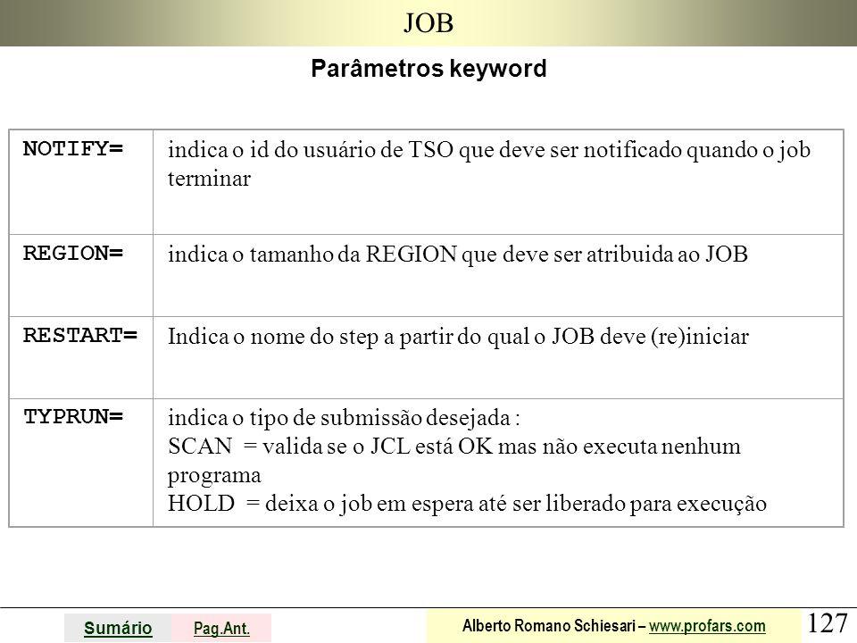 127 Sumário Pag.Ant. Alberto Romano Schiesari – www.profars.comwww.profars.com JOB Parâmetros keyword NOTIFY= indica o id do usuário de TSO que deve s