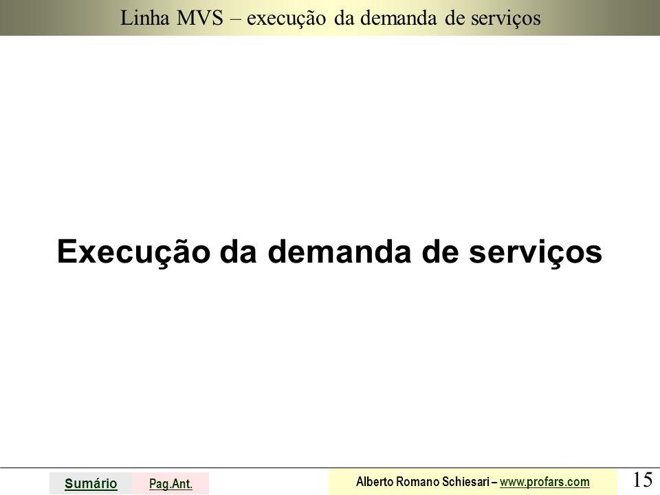 15 Sumário Pag.Ant. Alberto Romano Schiesari – www.profars.comwww.profars.com Linha MVS – execução da demanda de serviços Execução da demanda de servi