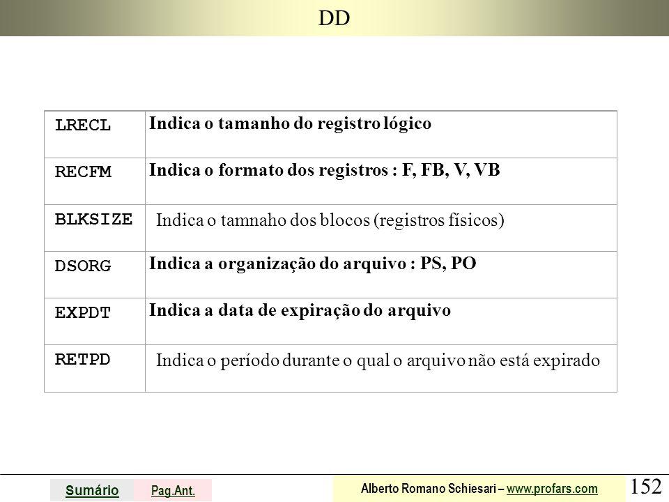 152 Sumário Pag.Ant. Alberto Romano Schiesari – www.profars.comwww.profars.com DD LRECL Indica o tamanho do registro lógico RECFM Indica o formato dos