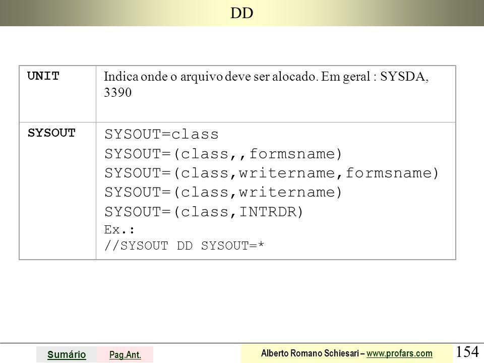 154 Sumário Pag.Ant. Alberto Romano Schiesari – www.profars.comwww.profars.com DD UNIT Indica onde o arquivo deve ser alocado. Em geral : SYSDA, 3390