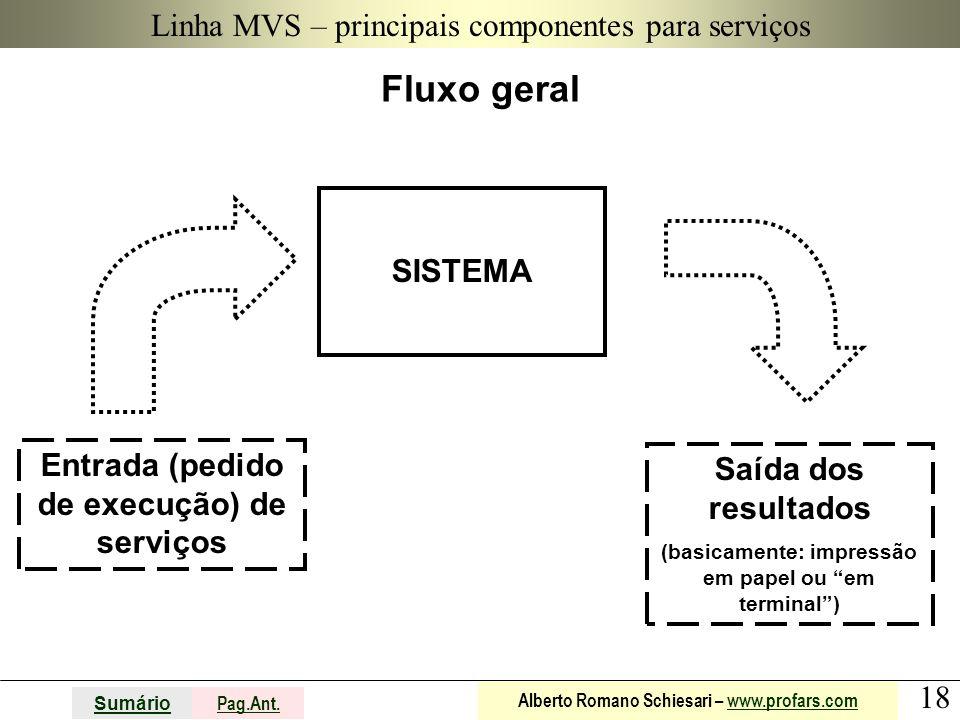 18 Sumário Pag.Ant. Alberto Romano Schiesari – www.profars.comwww.profars.com Linha MVS – principais componentes para serviços Fluxo geral SISTEMA Ent