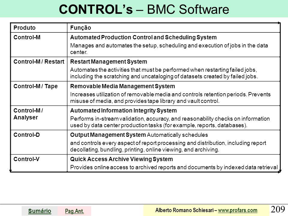 209 Sumário Pag.Ant. Alberto Romano Schiesari – www.profars.comwww.profars.com CONTROL's – BMC Software ProdutoFunção Control-MAutomated Production Co