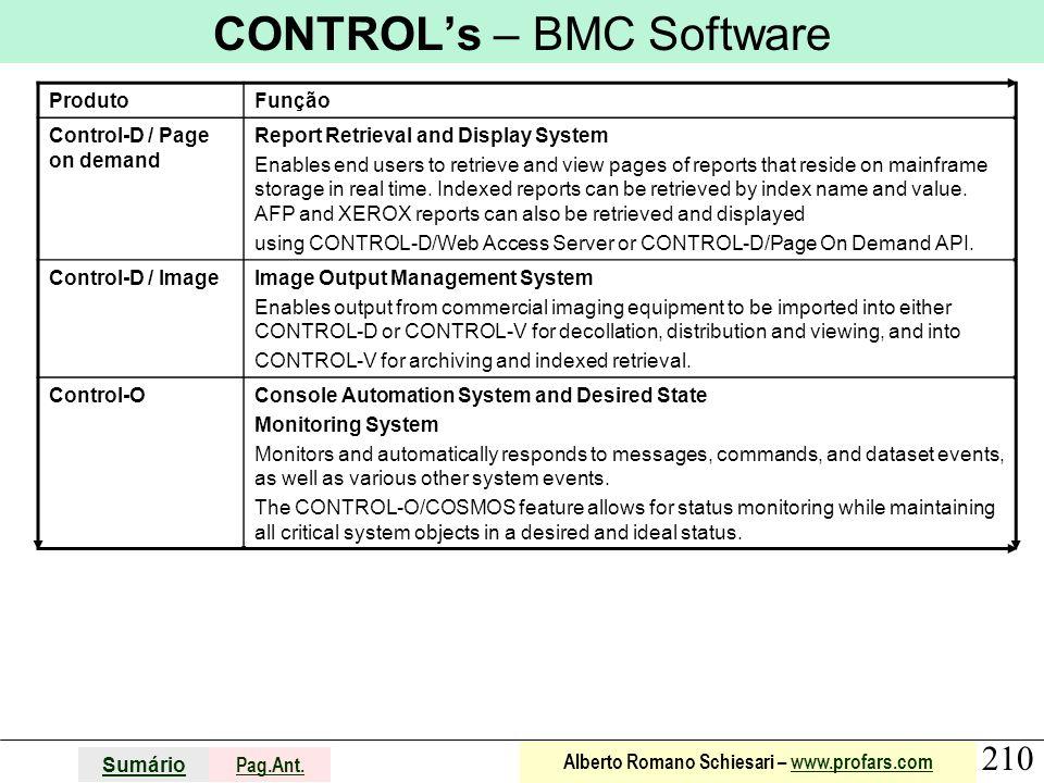 210 Sumário Pag.Ant. Alberto Romano Schiesari – www.profars.comwww.profars.com CONTROL's – BMC Software ProdutoFunção Control-D / Page on demand Repor