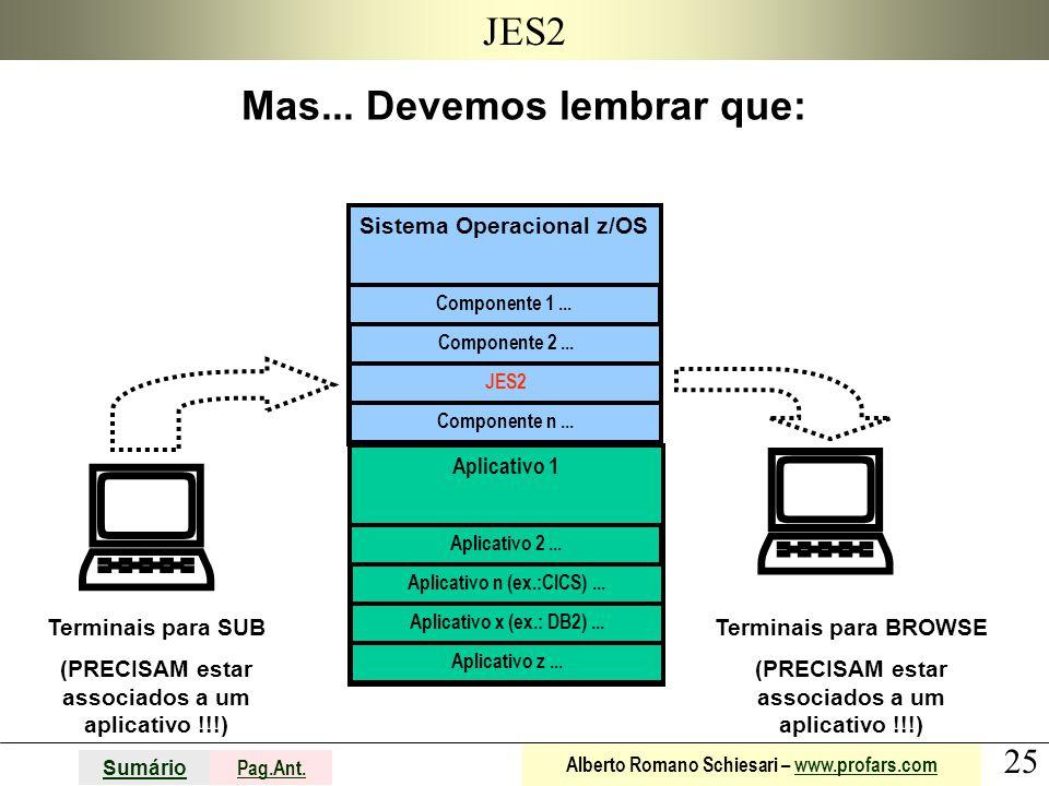 25 Sumário Pag.Ant. Alberto Romano Schiesari – www.profars.comwww.profars.com Sistema Operacional z/OS JES2 Mas... Devemos lembrar que: Terminais para
