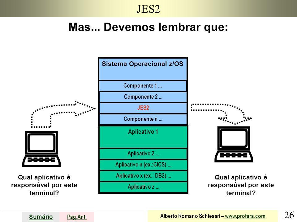 26 Sumário Pag.Ant. Alberto Romano Schiesari – www.profars.comwww.profars.com Sistema Operacional z/OS JES2 Mas... Devemos lembrar que: Qual aplicativ