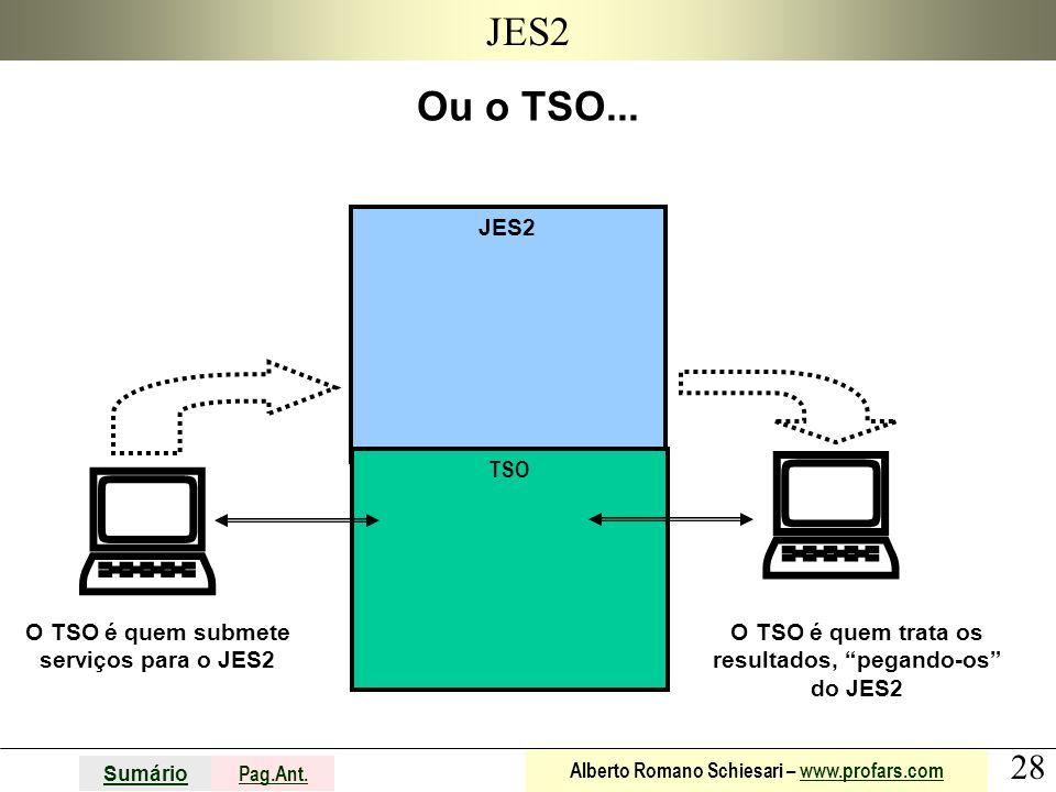 28 Sumário Pag.Ant. Alberto Romano Schiesari – www.profars.comwww.profars.com JES2 Ou o TSO... O TSO é quem submete serviços para o JES2 TSO   O TSO
