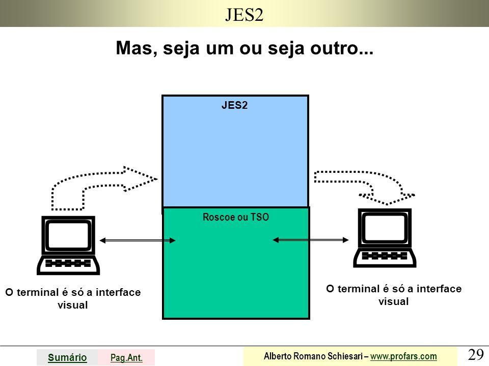 29 Sumário Pag.Ant. Alberto Romano Schiesari – www.profars.comwww.profars.com JES2 Mas, seja um ou seja outro... O terminal é só a interface visual Ro