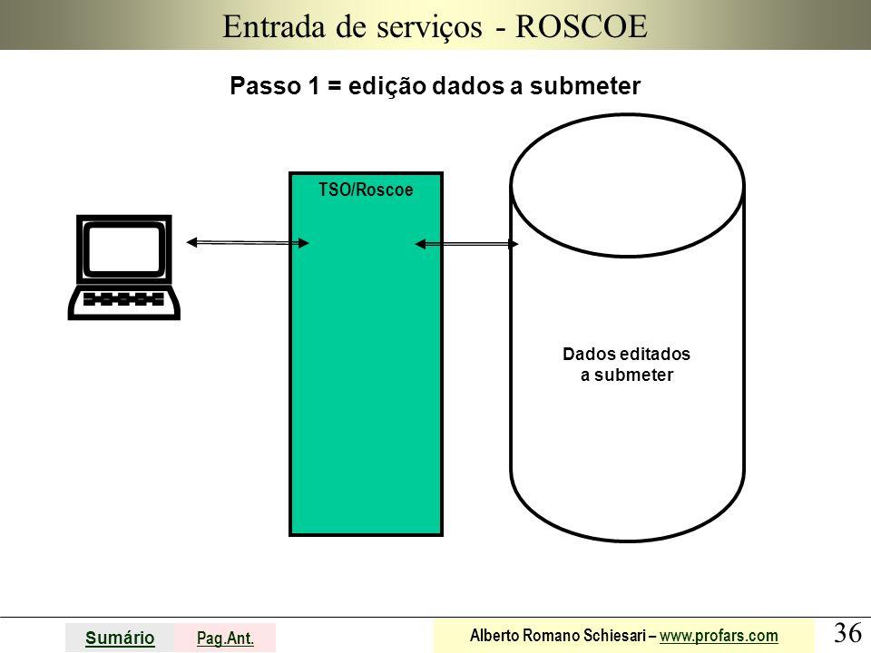 36 Sumário Pag.Ant. Alberto Romano Schiesari – www.profars.comwww.profars.com Entrada de serviços - ROSCOE Passo 1 = edição dados a submeter TSO/Rosco