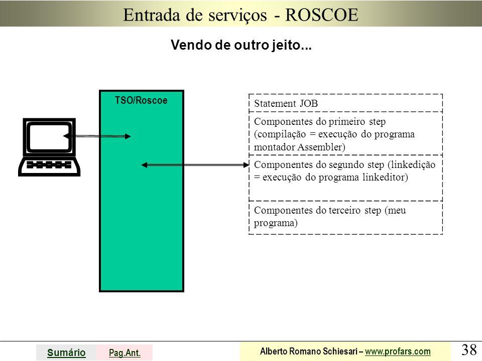 38 Sumário Pag.Ant. Alberto Romano Schiesari – www.profars.comwww.profars.com Entrada de serviços - ROSCOE Vendo de outro jeito... TSO/Roscoe  Statem