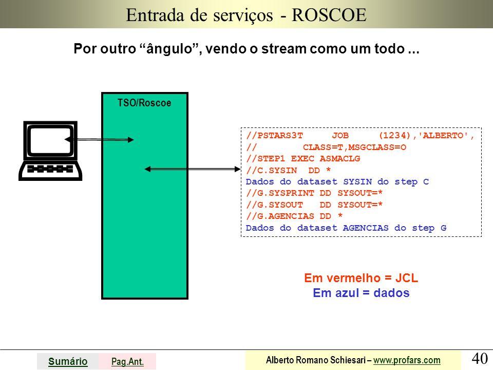 """40 Sumário Pag.Ant. Alberto Romano Schiesari – www.profars.comwww.profars.com Entrada de serviços - ROSCOE Por outro """"ângulo"""", vendo o stream como um"""