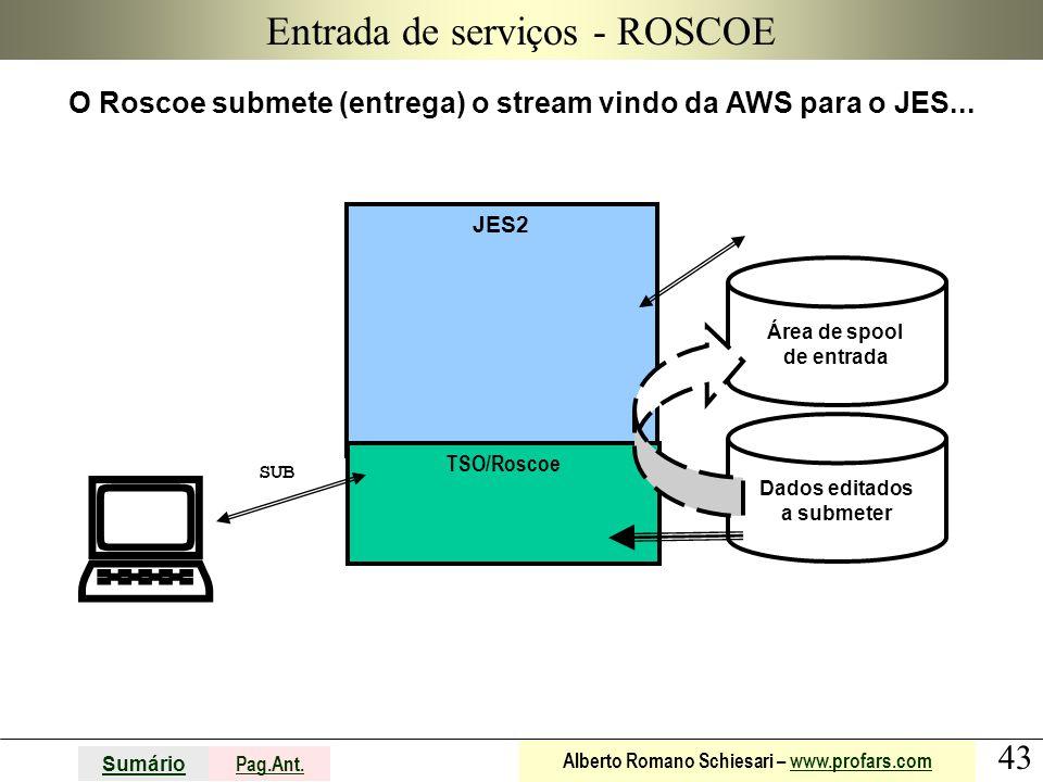 43 Sumário Pag.Ant. Alberto Romano Schiesari – www.profars.comwww.profars.com JES2 Entrada de serviços - ROSCOE TSO/Roscoe  Área de spool de entrada