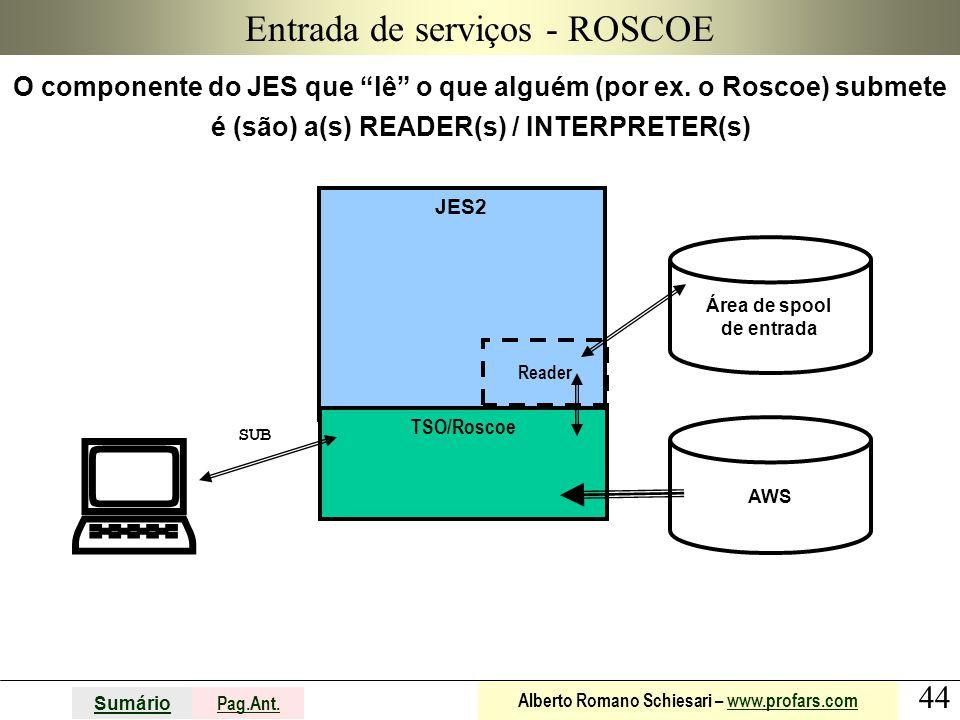44 Sumário Pag.Ant. Alberto Romano Schiesari – www.profars.comwww.profars.com JES2 Entrada de serviços - ROSCOE TSO/Roscoe  Área de spool de entrada
