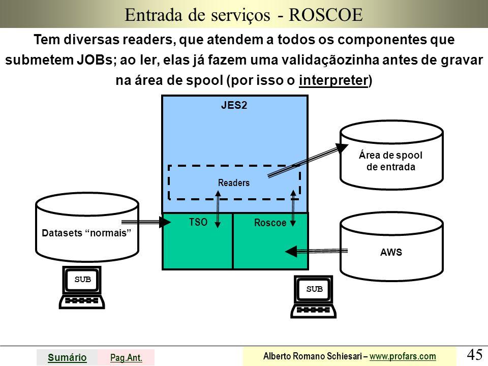 45 Sumário Pag.Ant. Alberto Romano Schiesari – www.profars.comwww.profars.com AWS JES2 Entrada de serviços - ROSCOE Área de spool de entrada Tem diver