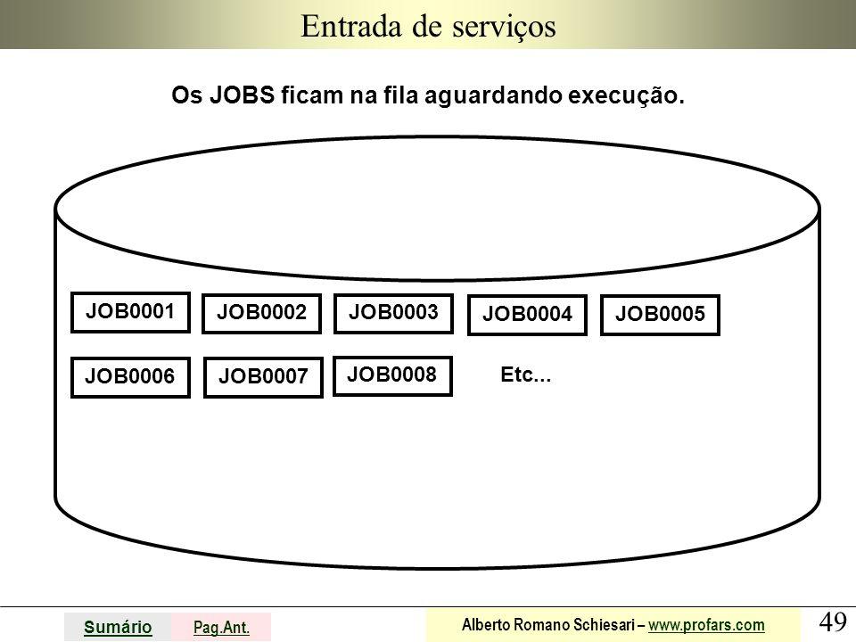 49 Sumário Pag.Ant. Alberto Romano Schiesari – www.profars.comwww.profars.com Entrada de serviços Os JOBS ficam na fila aguardando execução. JOB0001 J