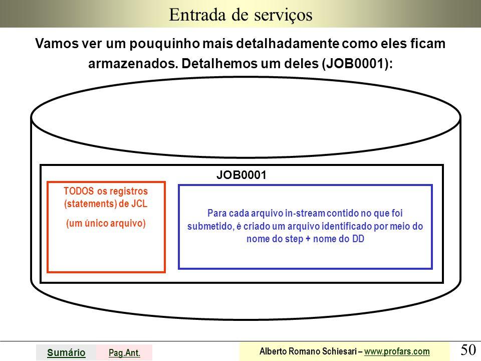 50 Sumário Pag.Ant. Alberto Romano Schiesari – www.profars.comwww.profars.com Entrada de serviços Vamos ver um pouquinho mais detalhadamente como eles