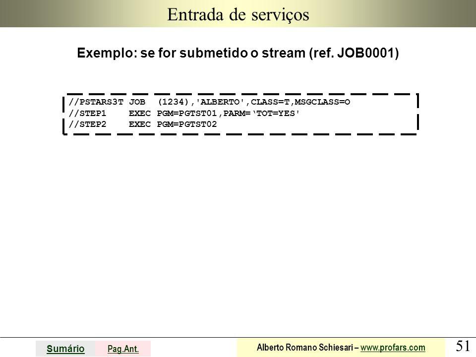 51 Sumário Pag.Ant. Alberto Romano Schiesari – www.profars.comwww.profars.com Entrada de serviços Exemplo: se for submetido o stream (ref. JOB0001) //