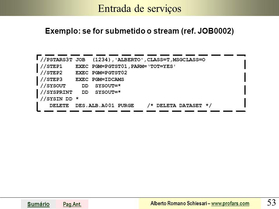 53 Sumário Pag.Ant. Alberto Romano Schiesari – www.profars.comwww.profars.com Entrada de serviços Exemplo: se for submetido o stream (ref. JOB0002) //