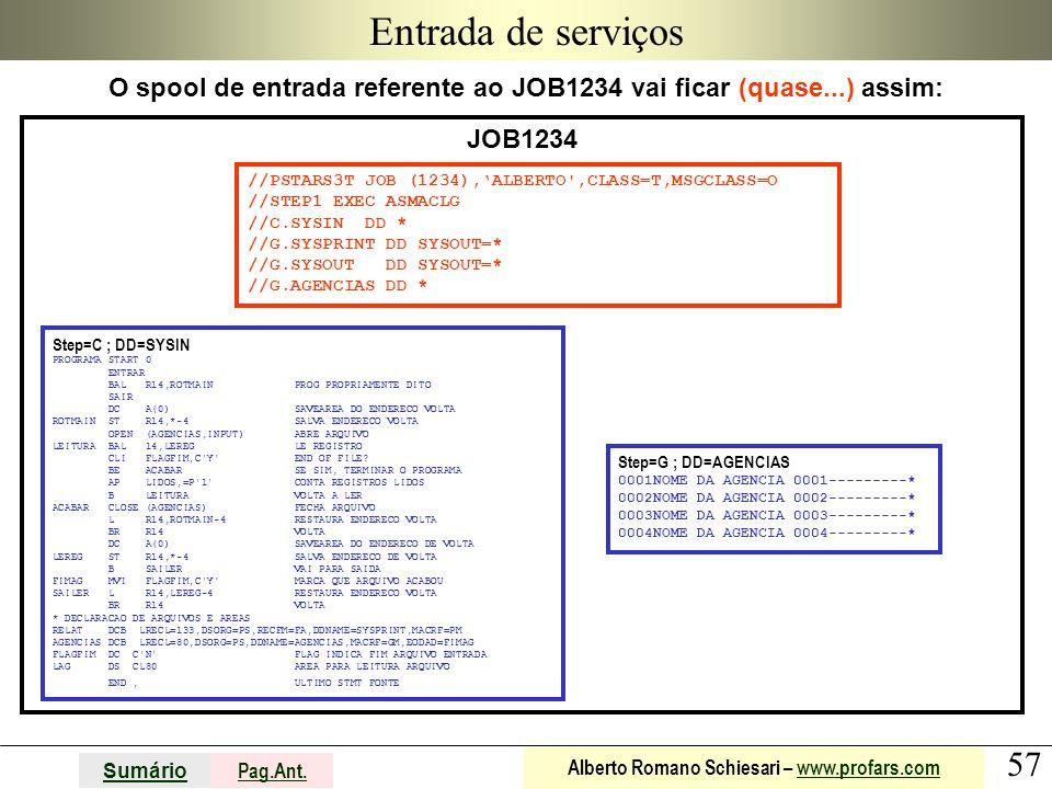 57 Sumário Pag.Ant. Alberto Romano Schiesari – www.profars.comwww.profars.com Entrada de serviços O spool de entrada referente ao JOB1234 vai ficar (q