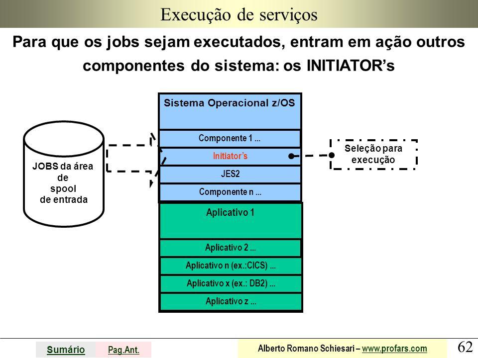 62 Sumário Pag.Ant. Alberto Romano Schiesari – www.profars.comwww.profars.com Sistema Operacional z/OS Execução de serviços Para que os jobs sejam exe