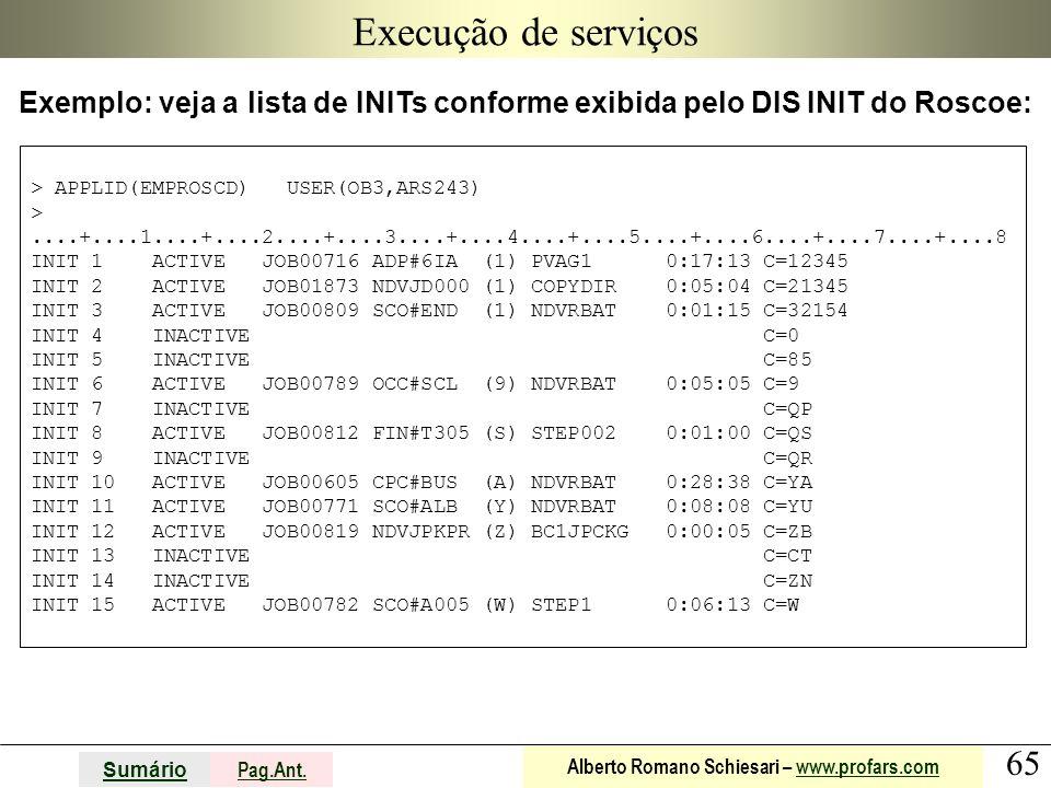 65 Sumário Pag.Ant. Alberto Romano Schiesari – www.profars.comwww.profars.com Execução de serviços Exemplo: veja a lista de INITs conforme exibida pel