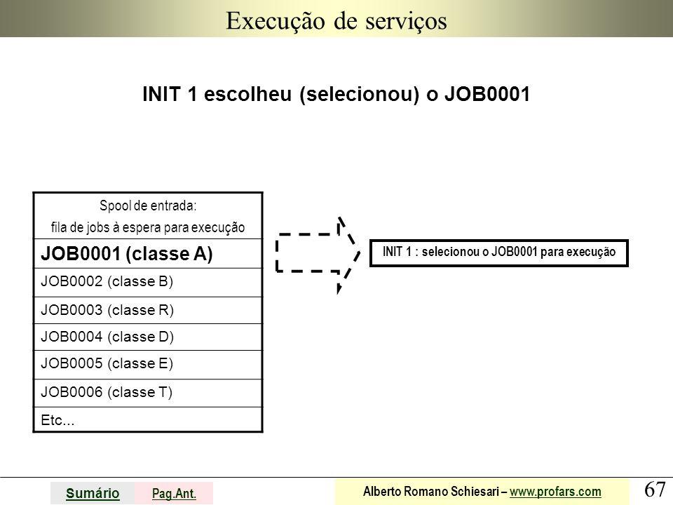 67 Sumário Pag.Ant. Alberto Romano Schiesari – www.profars.comwww.profars.com Execução de serviços INIT 1 escolheu (selecionou) o JOB0001 INIT 1 : sel