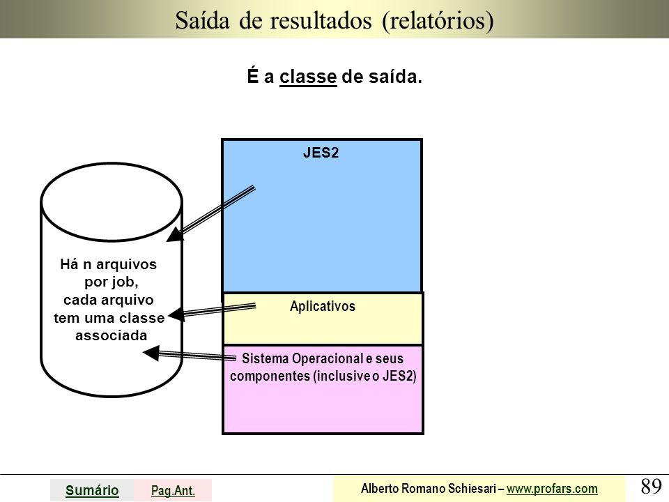 89 Sumário Pag.Ant. Alberto Romano Schiesari – www.profars.comwww.profars.com JES2 Saída de resultados (relatórios) É a classe de saída. Aplicativos H