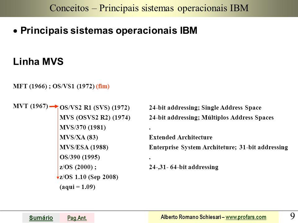 9 Sumário Pag.Ant. Alberto Romano Schiesari – www.profars.comwww.profars.com Conceitos Linha MVS MFT (1966) ; OS/VS1 (1972) (fim) MVT (1967) Conceitos