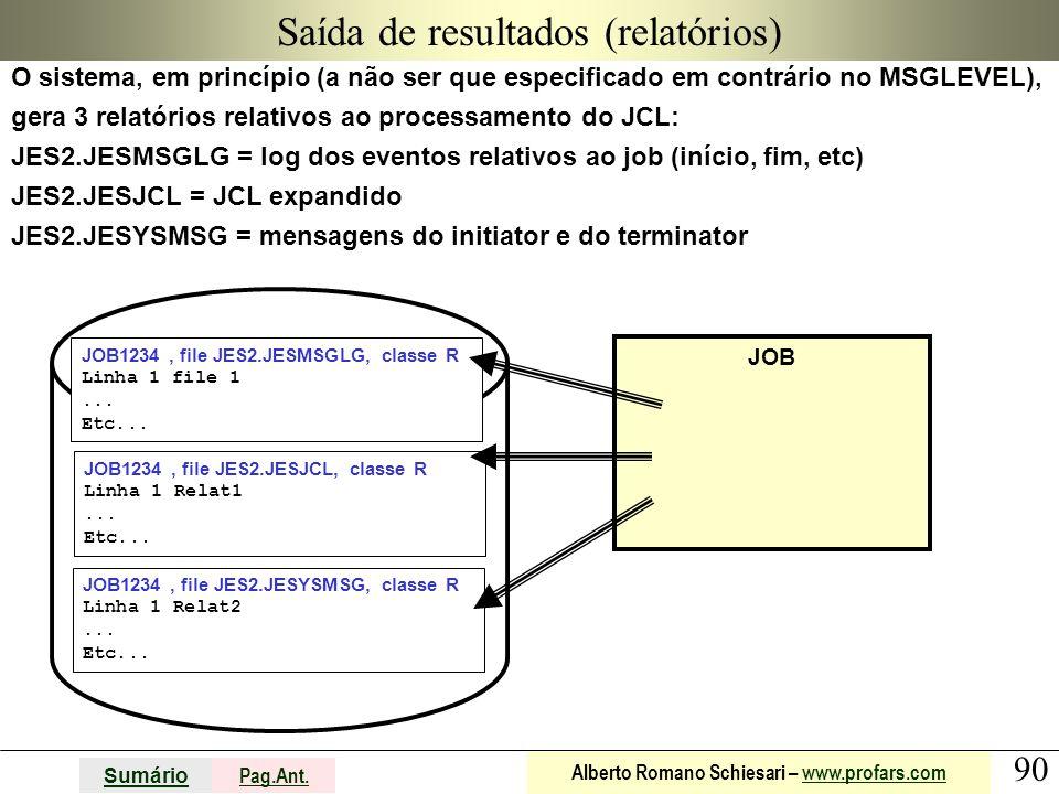 90 Sumário Pag.Ant. Alberto Romano Schiesari – www.profars.comwww.profars.com JOB Saída de resultados (relatórios) O sistema, em princípio (a não ser