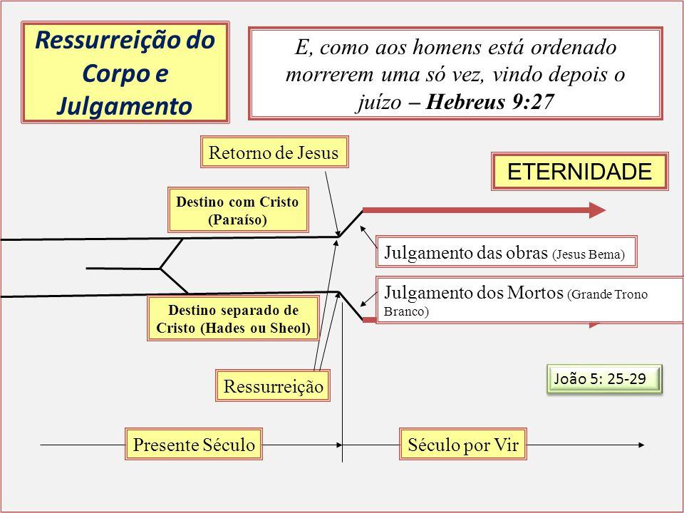 Ressurreição do Corpo e Julgamento Julgamento das obras (Jesus Bema) Julgamento dos Mortos (Grande Trono Branco) Retorno de Jesus Ressurreição Século