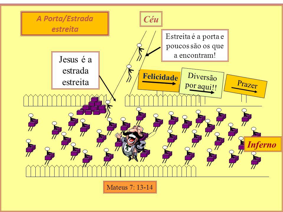 A Porta/Estrada estreita Diversão por aqui!! Prazer Felicidade Céu Inferno Jesus é a estrada estreita Estreita é a porta e poucos são os que a encontr