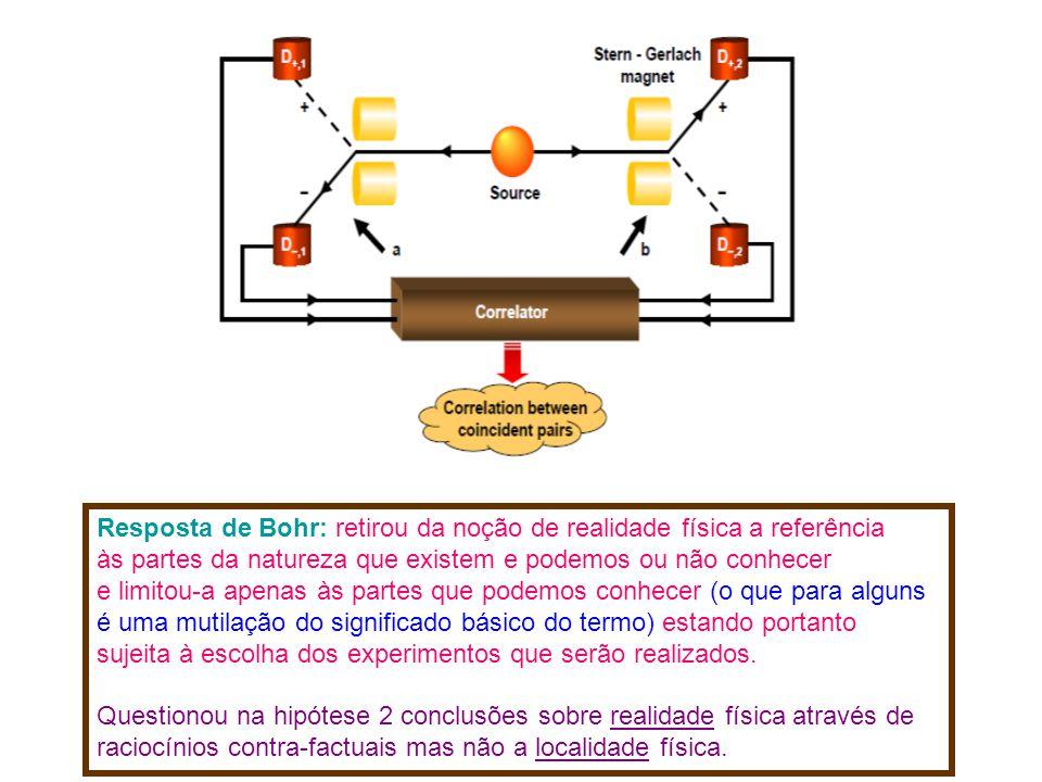 Resposta de Bohr: retirou da noção de realidade física a referência às partes da natureza que existem e podemos ou não conhecer e limitou-a apenas às partes que podemos conhecer (o que para alguns é uma mutilação do significado básico do termo) estando portanto sujeita à escolha dos experimentos que serão realizados.