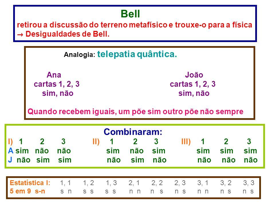 Bell retirou a discussão do terreno metafísico e trouxe-o para a física  Desigualdades de Bell.