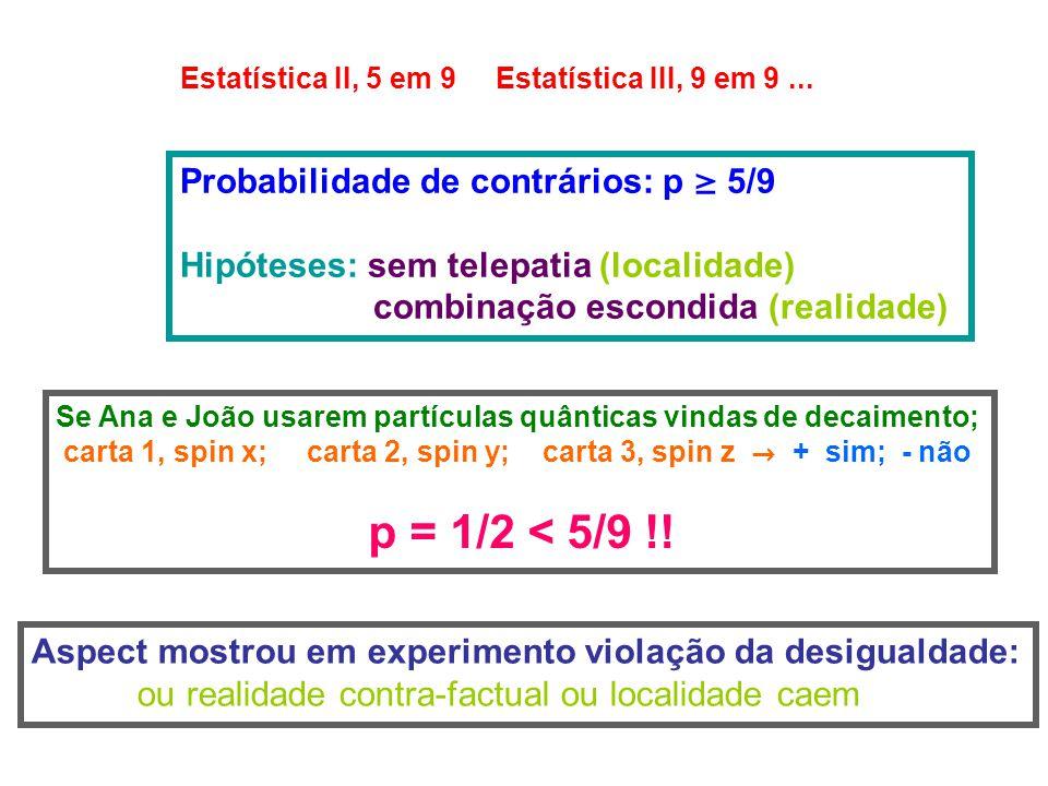 Estatística II, 5 em 9 Estatística III, 9 em 9... Probabilidade de contrários: p  5/9 Hipóteses: sem telepatia (localidade) combinação escondida (rea