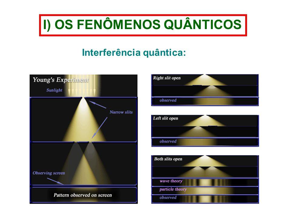 I) OS FENÔMENOS QUÂNTICOS Interferência quântica: